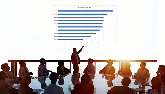 Consultant presenting a bar graph to a leadership team.